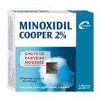 MINOXIDIL COOPER 2 %, solution pour application cutanée en flacon à Rueil-Malmaison