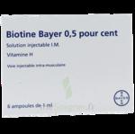 BIOTINE BAYER 0,5 POUR CENT, solution injectable I.M. à Rueil-Malmaison